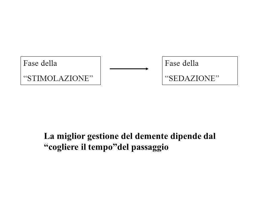 Fase della STIMOLAZIONE Fase della SEDAZIONE La miglior gestione del demente dipende dal cogliere il tempodel passaggio
