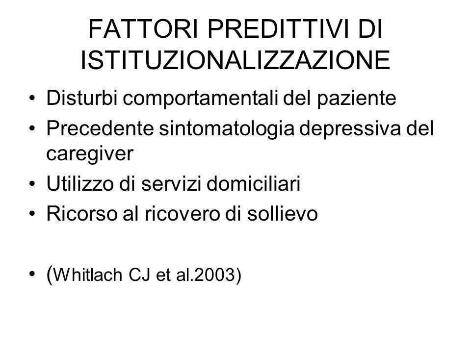 FATTORI PREDITTIVI DI ISTITUZIONALIZZAZIONE Disturbi comportamentali del paziente Precedente sintomatologia depressiva del caregiver Utilizzo di servi