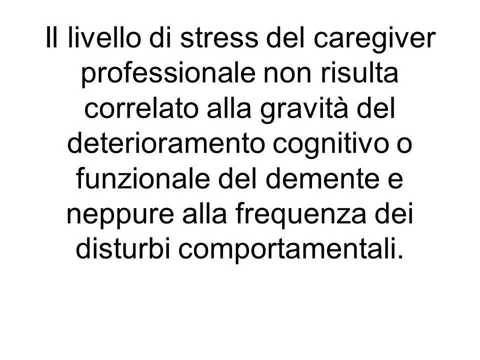 Il livello di stress del caregiver professionale non risulta correlato alla gravità del deterioramento cognitivo o funzionale del demente e neppure al