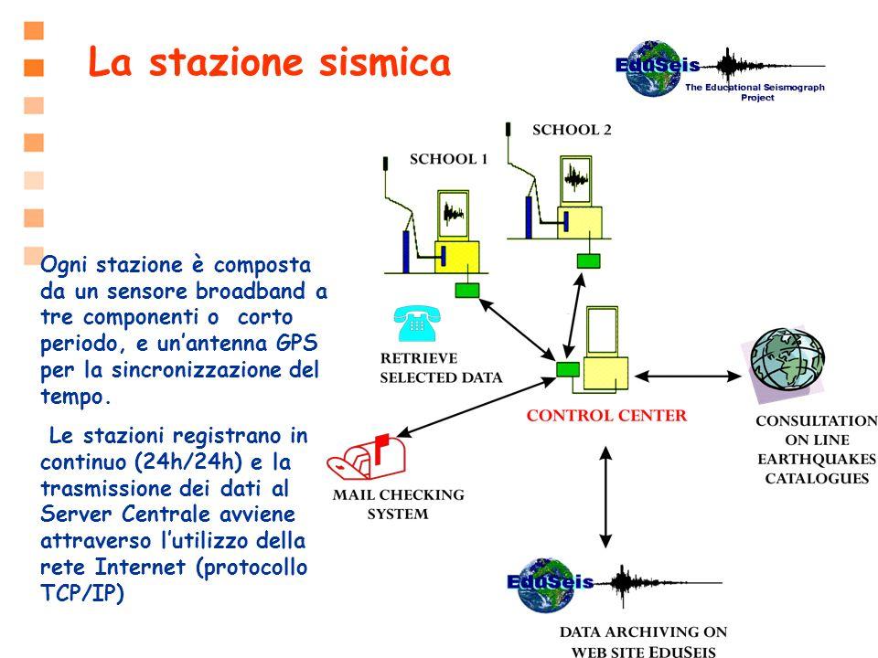 OBIETTIVI SCIENTIFICI La stazione sismica Ogni stazione è composta da un sensore broadband a tre componenti o corto periodo, e unantenna GPS per la si