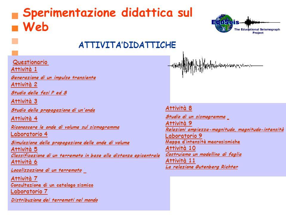 Questionario Attività 1 Generazione di un impulso transiente Attività 2 Studio delle fasi P ed S Attività 3 Studio della propagazione di un'onda Attiv