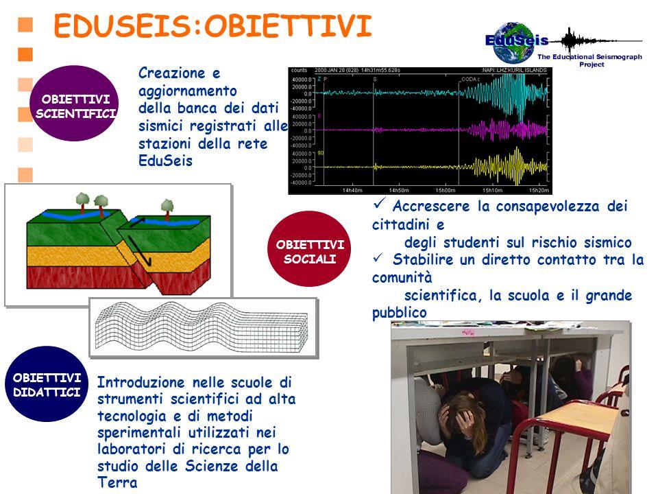 EDUSEIS:OBIETTIVI Creazione e aggiornamento della banca dei dati sismici registrati alle stazioni della rete EduSeis OBIETTIVI SCIENTIFICI OBIETTIVI D