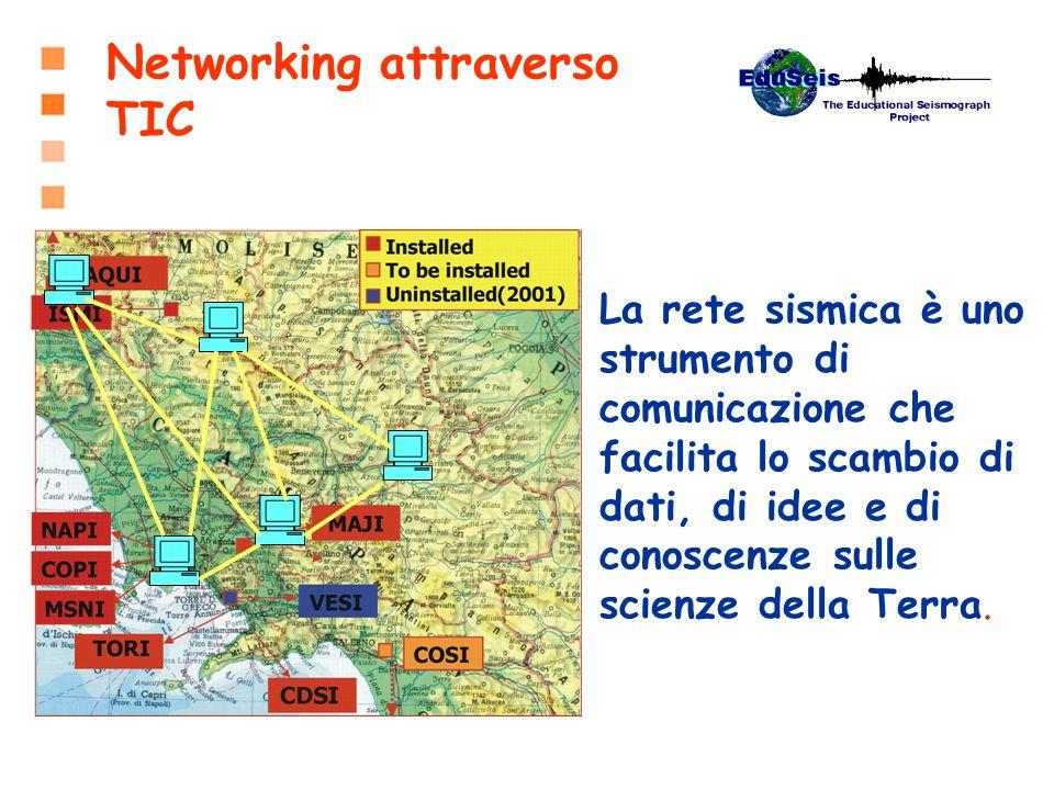 Networking attraverso TIC La rete sismica è uno strumento di comunicazione che facilita lo scambio di dati, di idee e di conoscenze sulle scienze dell
