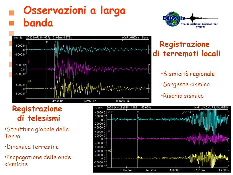 Osservazioni a larga banda Registrazione di telesismi Sismicità regionale Sorgente sismica Rischio sismico Struttura globale della Terra Dinamica terr
