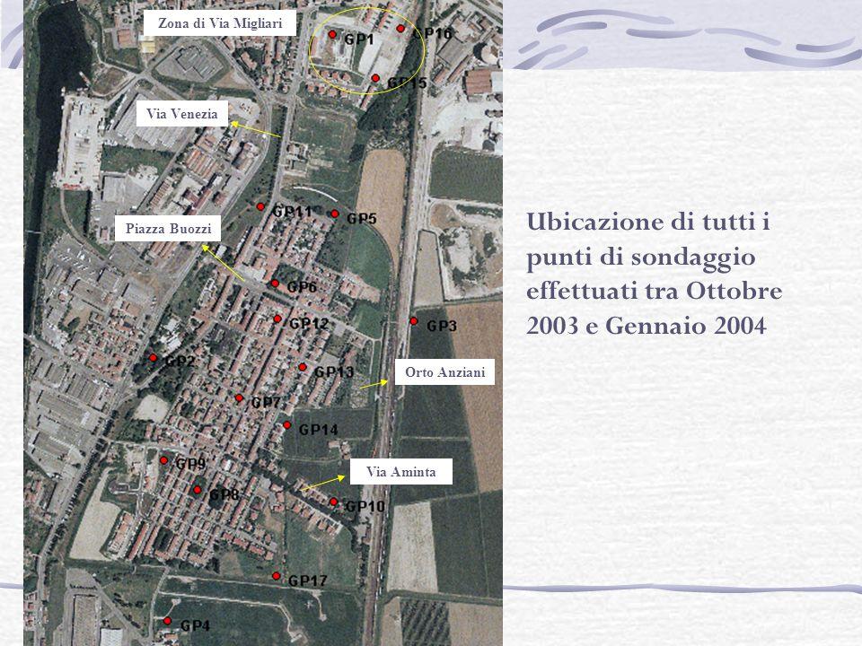 Ubicazione di tutti i punti di sondaggio effettuati tra Ottobre 2003 e Gennaio 2004 Via Venezia Via Aminta Piazza Buozzi Orto Anziani Zona di Via Migl