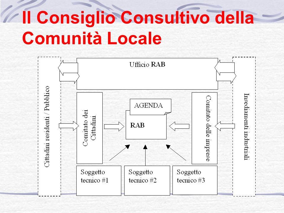 Il Consiglio Consultivo della Comunità Locale