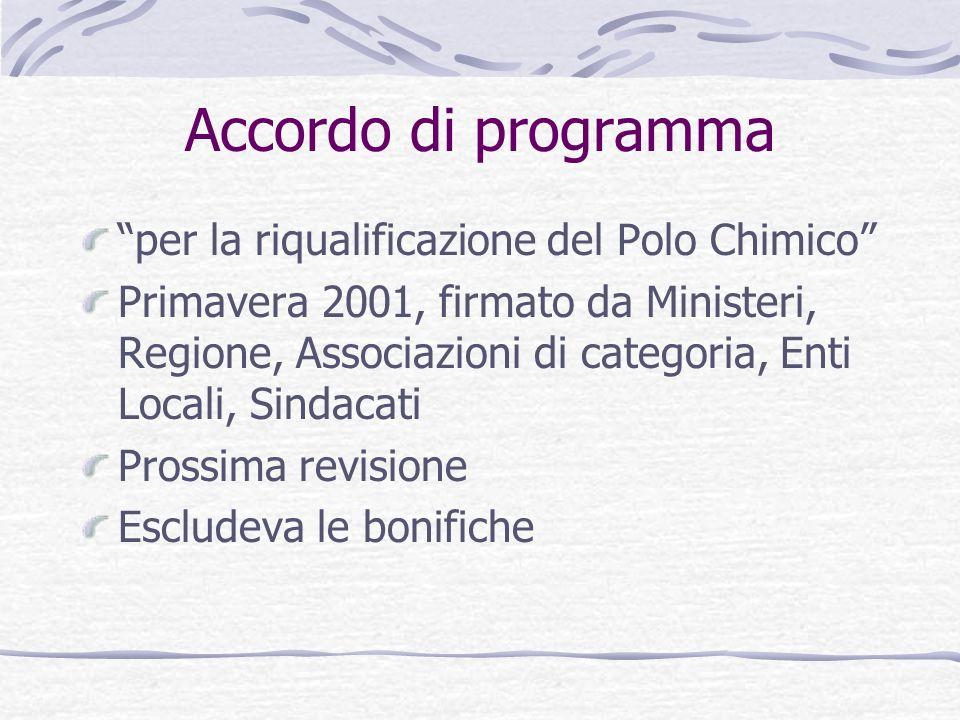 Accordo di programma per la riqualificazione del Polo Chimico Primavera 2001, firmato da Ministeri, Regione, Associazioni di categoria, Enti Locali, Sindacati Prossima revisione Escludeva le bonifiche