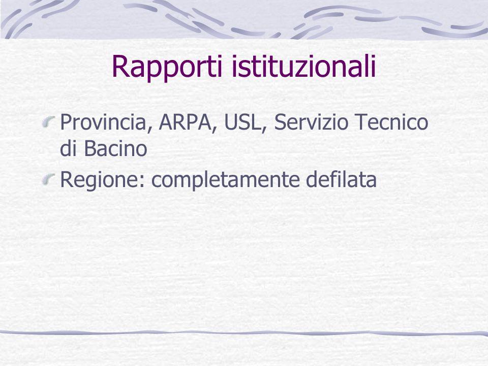 Rapporti istituzionali Provincia, ARPA, USL, Servizio Tecnico di Bacino Regione: completamente defilata