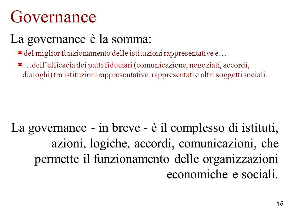 15 Governance La governance è la somma: del miglior funzionamento delle istituzioni rappresentative e… …dellefficacia dei patti fiduciari (comunicazione, negoziati, accordi, dialoghi) tra istituzioni rappresentative, rappresentati e altri soggetti sociali.