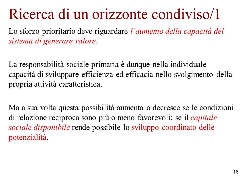 16 Ricerca di un orizzonte condiviso/1 Lo sforzo prioritario deve riguardare laumento della capacità del sistema di generare valore.