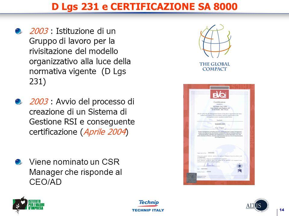 14 D Lgs 231 e CERTIFICAZIONE SA 8000 2003 : Istituzione di un Gruppo di lavoro per la rivisitazione del modello organizzativo alla luce della normativa vigente (D Lgs 231) 2003 : Avvio del processo di creazione di un Sistema di Gestione RSI e conseguente certificazione (Aprile 2004) Viene nominato un CSR Manager che risponde al CEO/AD