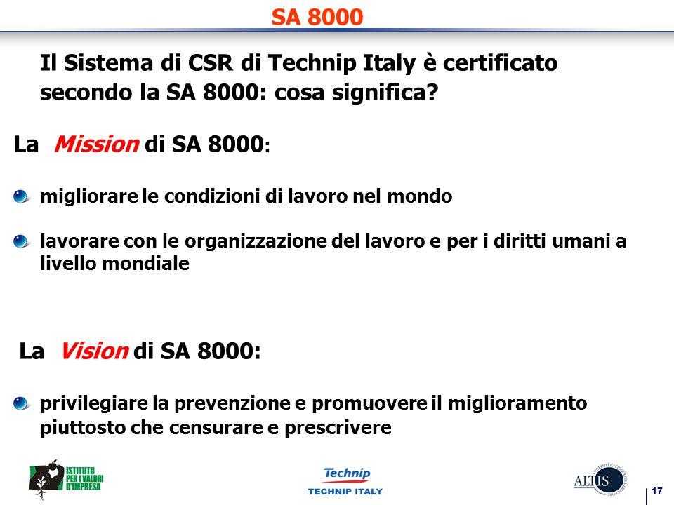 17 SA 8000 Il Sistema di CSR di Technip Italy è certificato secondo la SA 8000: cosa significa.