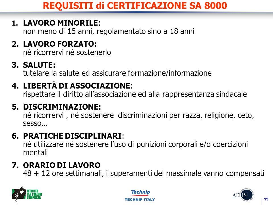 19 REQUISITI di CERTIFICAZIONE SA 8000 1.