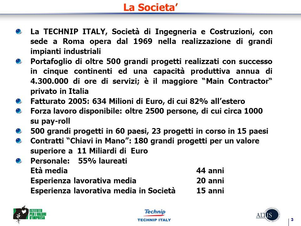 3 La Societa La TECHNIP ITALY, Società di Ingegneria e Costruzioni, con sede a Roma opera dal 1969 nella realizzazione di grandi impianti industriali Portafoglio di oltre 500 grandi progetti realizzati con successo in cinque continenti ed una capacità produttiva annua di 4.300.000 di ore di servizi; è il maggiore Main Contractor privato in Italia Fatturato 2005: 634 Milioni di Euro, di cui 82% allestero Forza lavoro disponibile: oltre 2500 persone, di cui circa 1000 su pay-roll 500 grandi progetti in 60 paesi, 23 progetti in corso in 15 paesi Contratti Chiavi in Mano: 180 grandi progetti per un valore superiore a 11 Miliardi di Euro Personale: 55% laureati Età media 44 anni Esperienza lavorativa media 20 anni Esperienza lavorativa media in Società 15 anni