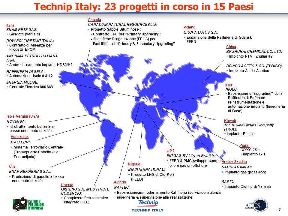 7 Italia SNAM RETE GAS: Gasdotti (vari siti) DOW POLIURETANI ITALIA: Contratto di Alleanza per Progetti EPCM ANONIMA PETROLI ITALIANA (api): Ammodernamento Impianti HDS3/H2 RAFFINERIA DI GELA: Automazione Isole 8 & 12 ENERGIA MOLISE: Centrale Elettrica 800 MW Arabia Saudita SAUDI ARAMCO: Impianto gas grass-root SABIC: Impianto Olefine di Yansab Libia ENI GAS BV Libyan Branch: FEED & PMC-sviluppo campo olio e gas on-offshore Qatar ORYX GTL: Impianto GTL Technip Italy: 23 progetti in corso in 15 Paesi Canada CANADIAN NATURAL RESOURCES Ltd: Progetto Sabbie Bituminose : - Contratto EPC per Primary Upgrading - Specifiche Progettazione (FEL 3) per Fasi II/III – di Primary & Secondary Upgrading Cile ENAP REFINERIAS S.A.: Produzione di gasolio a basso contenuto di zolfo China BP ZHUHAI CHEMICAL CO.