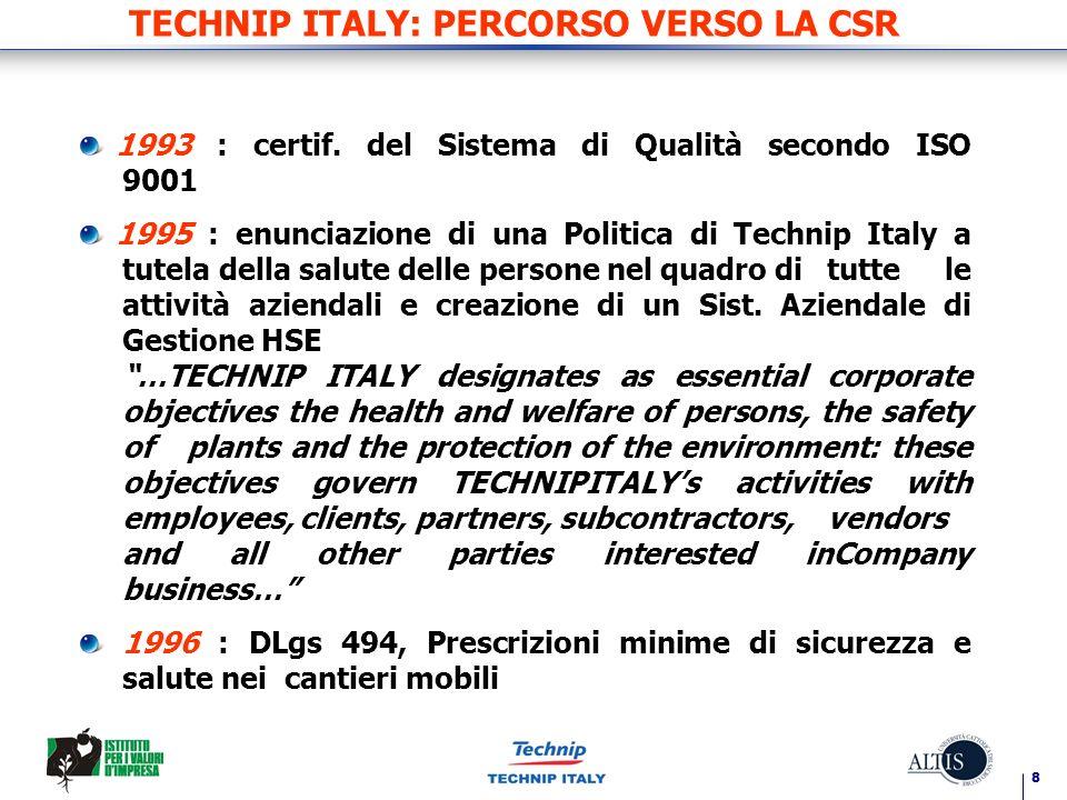 8 TECHNIP ITALY: PERCORSO VERSO LA CSR 1993 : certif.