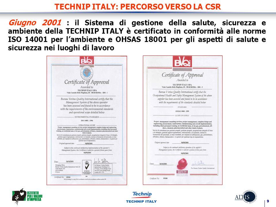 9 TECHNIP ITALY: PERCORSO VERSO LA CSR Giugno 2001 : il Sistema di gestione della salute, sicurezza e ambiente della TECHNIP ITALY è certificato in conformità alle norme ISO 14001 per lambiente e OHSAS 18001 per gli aspetti di salute e sicurezza nei luoghi di lavoro