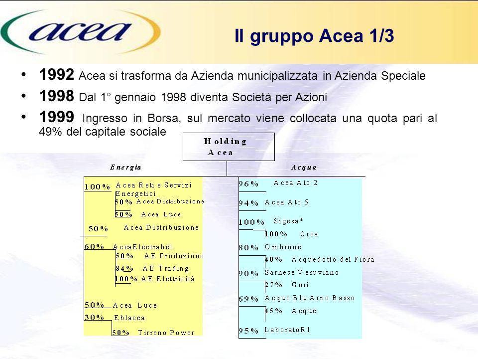 Il gruppo Acea 1/3 1992 Acea si trasforma da Azienda municipalizzata in Azienda Speciale 1998 Dal 1° gennaio 1998 diventa Società per Azioni 1999 Ingr
