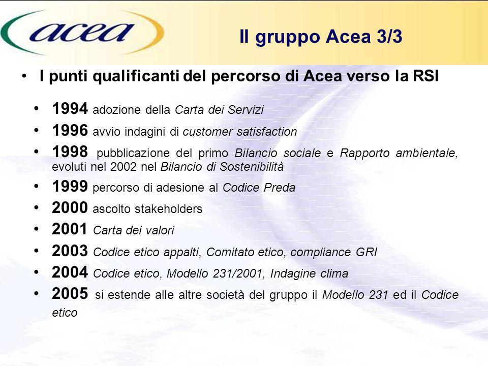 Il gruppo Acea 3/3 I punti qualificanti del percorso di Acea verso la RSI 1994 adozione della Carta dei Servizi 1996 avvio indagini di customer satisf