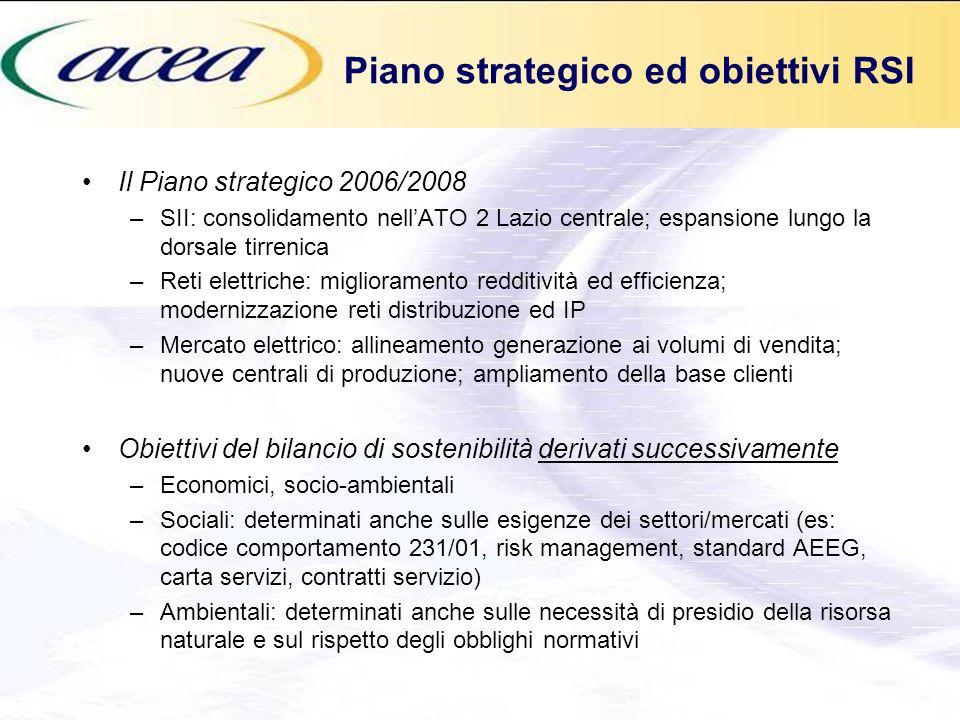 Piano strategico ed obiettivi RSI Il Piano strategico 2006/2008 –SII: consolidamento nellATO 2 Lazio centrale; espansione lungo la dorsale tirrenica –