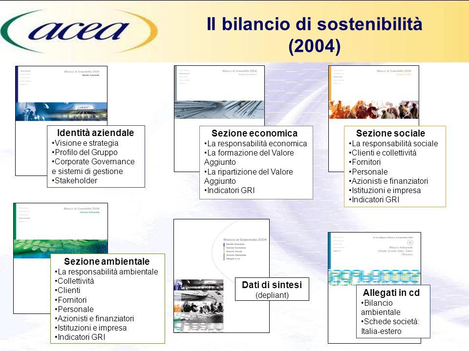 Il bilancio di sostenibilità (2004) Identità aziendale Visione e strategia Profilo del Gruppo Corporate Governance e sistemi di gestione Stakeholder S
