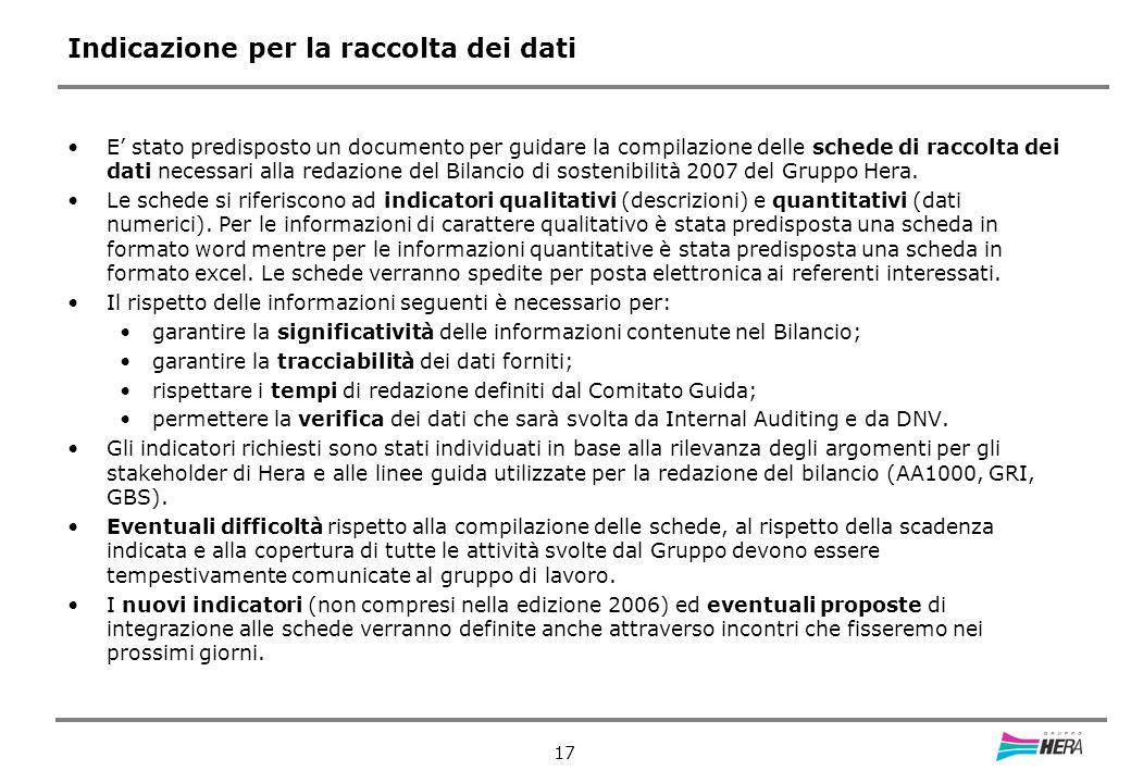 17 Indicazione per la raccolta dei dati E stato predisposto un documento per guidare la compilazione delle schede di raccolta dei dati necessari alla redazione del Bilancio di sostenibilità 2007 del Gruppo Hera.