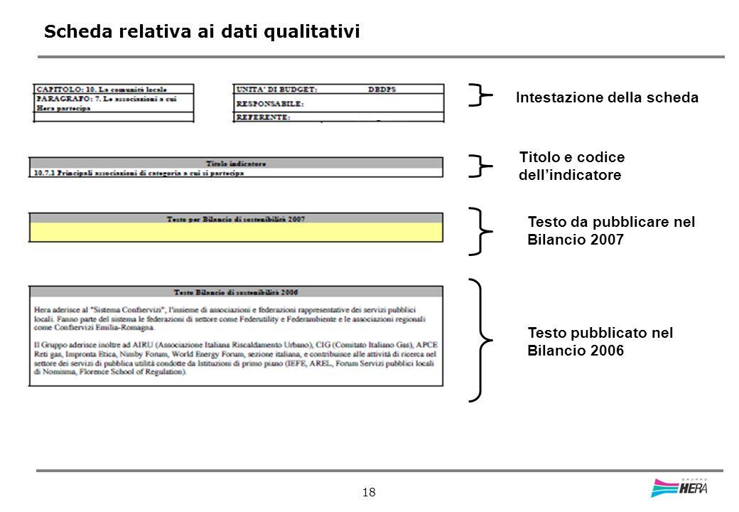 18 Scheda relativa ai dati qualitativi Intestazione della scheda Titolo e codice dellindicatore Testo da pubblicare nel Bilancio 2007 Testo pubblicato nel Bilancio 2006