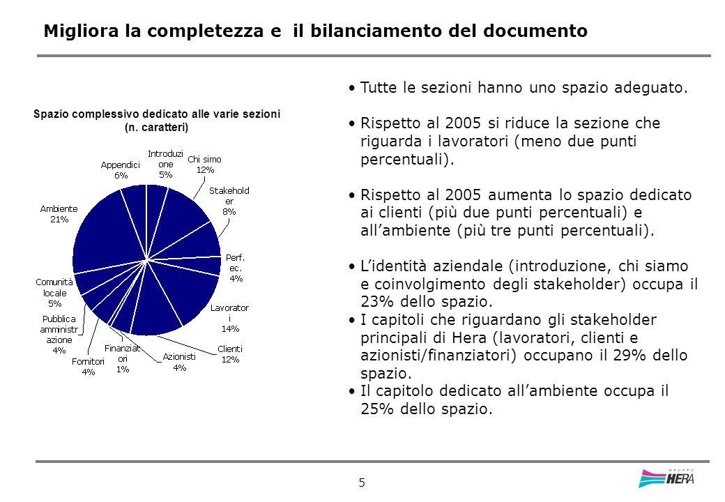 5 Migliora la completezza e il bilanciamento del documento Tutte le sezioni hanno uno spazio adeguato.