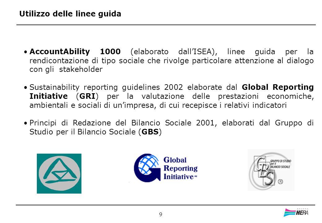 9 Utilizzo delle linee guida AccountAbility 1000 (elaborato dallISEA), linee guida per la rendicontazione di tipo sociale che rivolge particolare attenzione al dialogo con gli stakeholder Sustainability reporting guidelines 2002 elaborate dal Global Reporting Initiative (GRI) per la valutazione delle prestazioni economiche, ambientali e sociali di unimpresa, di cui recepisce i relativi indicatori Principi di Redazione del Bilancio Sociale 2001, elaborati dal Gruppo di Studio per il Bilancio Sociale (GBS)