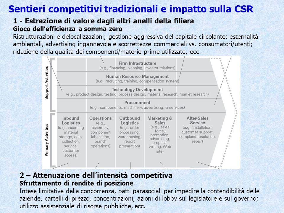 Manufacturing Marketing&VenditeProcurementFinanceHuman Rsource Schema evolutivo dello stakeholder management CdA Board of Directors POLITICHE GESTIONALI VALORE GENERATO POLITICHE REDISTRIBUTIVE STRATEGIE COMPETITIVE STAKEHOLDER COMPLESSITA AMBIENTALE CRESCENTE 1 – CSR reputazionale CSR strumento di conciliazione tra esigenze di profitto e limitazione/riparazione dei danni sociali Stakeholder ricettori finali di una aliquota del valore prodotto dallazienda 2 – CSR competitiva Stakeholder partner di iniziative di ottimizzazione socio-ambientale dei processi aziendali in unottica di distintività competitiva 3 – CSR strategica Stakeholder fonte di riformulazione di strategie competitive, innovazioni radicali, modello di business