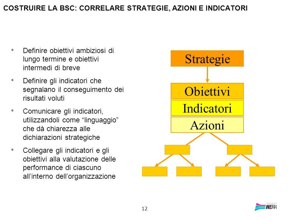 12 Definire obiettivi ambiziosi di lungo termine e obiettivi intermedi di breve Definire gli indicatori che segnalano il conseguimento dei risultati v