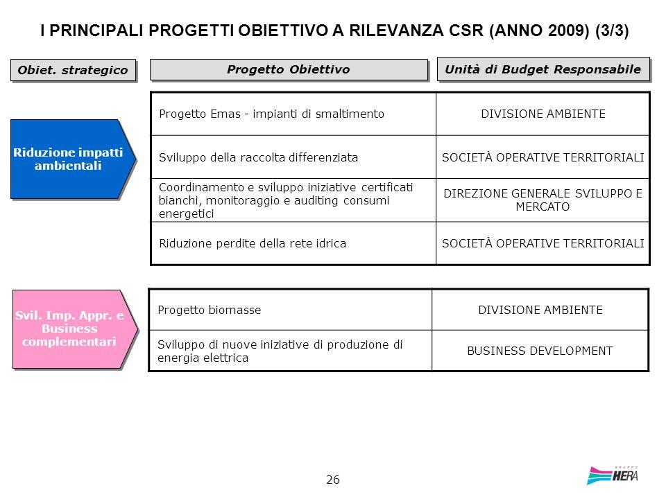 26 I PRINCIPALI PROGETTI OBIETTIVO A RILEVANZA CSR (ANNO 2009) (3/3) Progetto Obiettivo Unità di Budget Responsabile Progetto Emas - impianti di smalt