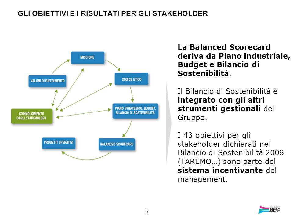 5 GLI OBIETTIVI E I RISULTATI PER GLI STAKEHOLDER La Balanced Scorecard deriva da Piano industriale, Budget e Bilancio di Sostenibilità. Il Bilancio d