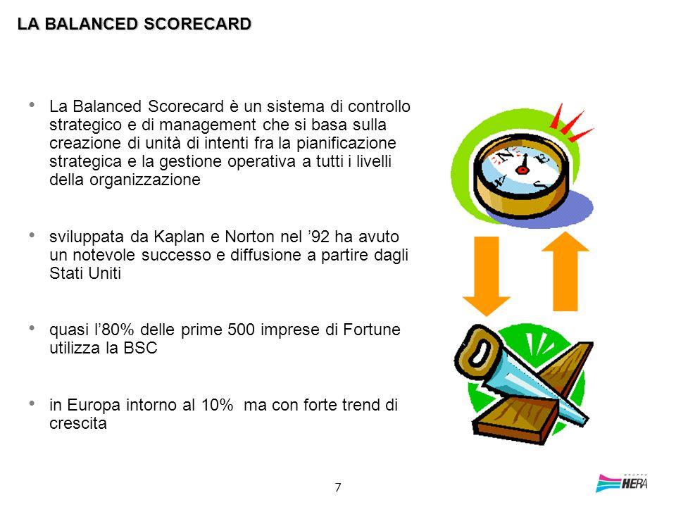 7 La Balanced Scorecard è un sistema di controllo strategico e di management che si basa sulla creazione di unità di intenti fra la pianificazione str