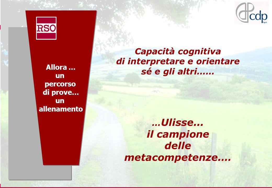 Copyright RSO ® SpA, Milano 11 Allora … un percorso di prove… un allenamento Allora … un percorso di prove… un allenamento Capacità cognitiva di interpretare e orientare sé e gli altri…… … Ulisse...