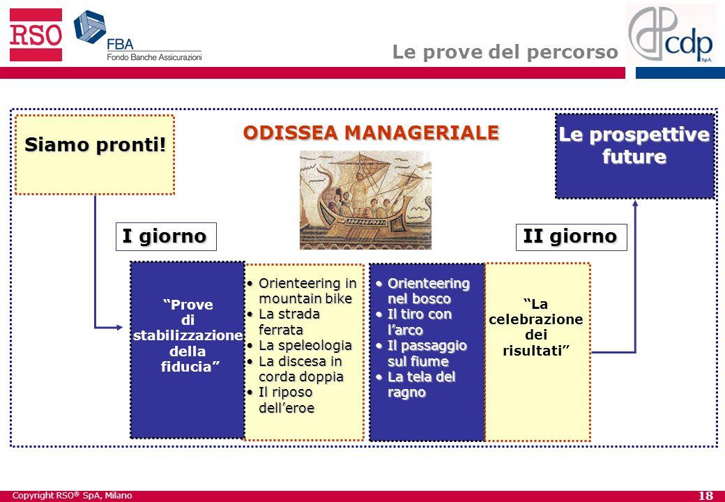 Copyright RSO ® SpA, Milano 18 Siamo pronti.