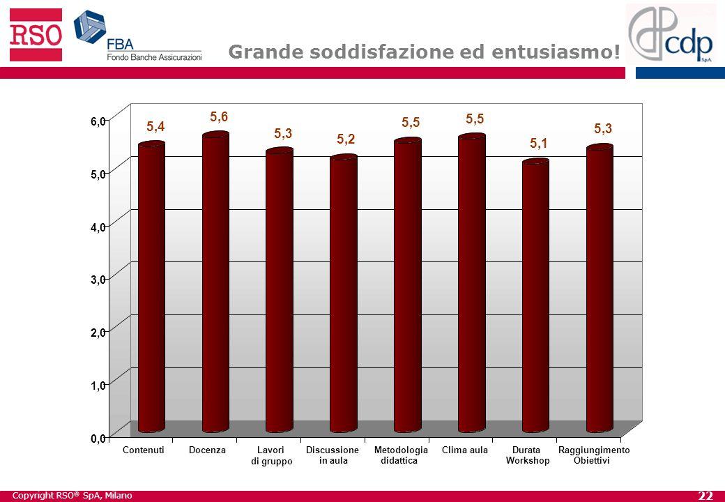 Copyright RSO ® SpA, Milano 22 Grande soddisfazione ed entusiasmo.