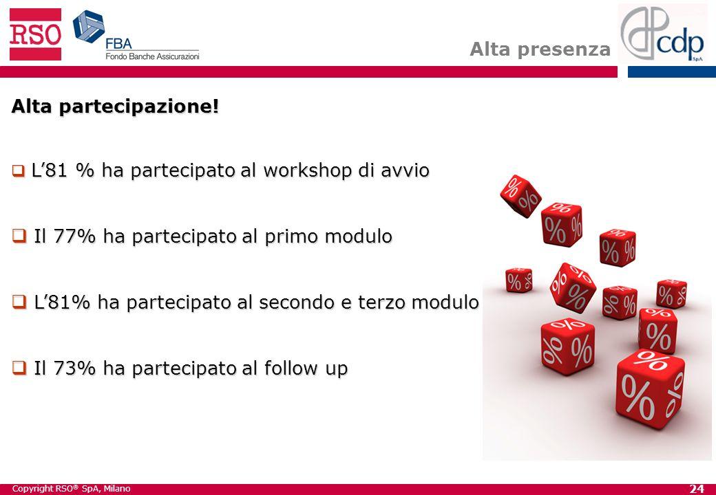 Copyright RSO ® SpA, Milano 24 Alta presenza Alta partecipazione.
