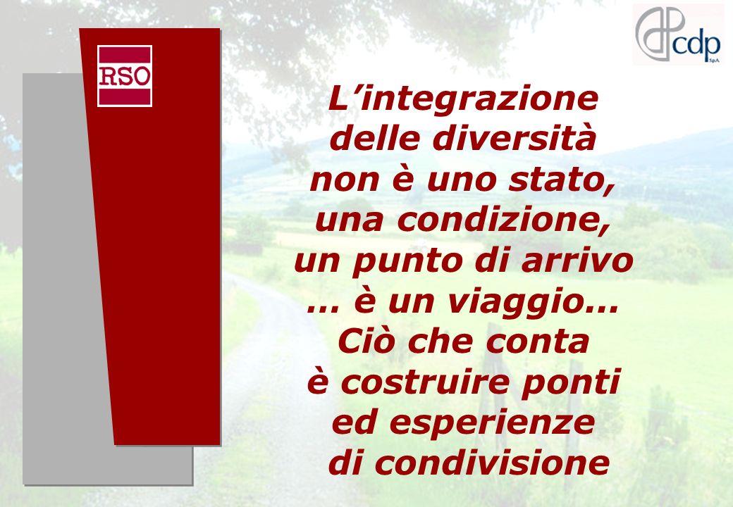 Copyright RSO ® SpA, Milano 28 Lintegrazione delle diversità non è uno stato, una condizione, un punto di arrivo … è un viaggio...