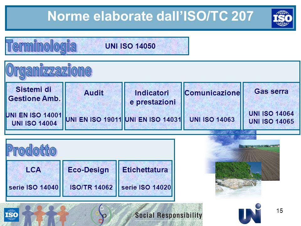 LCA serie ISO 14040 Etichettatura serie ISO 14020 Eco-Design ISO/TR 14062 UNI ISO 14050 Sistemi di Gestione Amb.