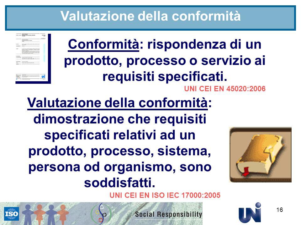 16 Valutazione della conformità Conformità: rispondenza di un prodotto, processo o servizio ai requisiti specificati.
