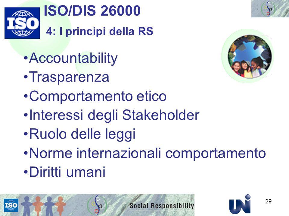 Accountability Trasparenza Comportamento etico Interessi degli Stakeholder Ruolo delle leggi Norme internazionali comportamento Diritti umani ISO/DIS 26000 4: I principi della RS 29