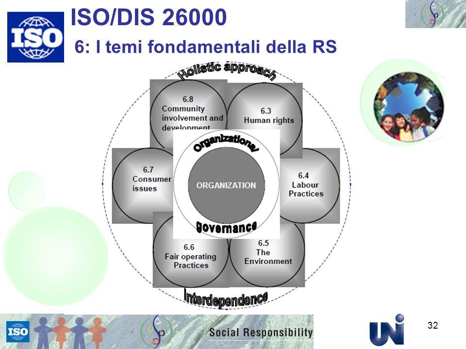 ISO/DIS 26000 6: I temi fondamentali della RS 32