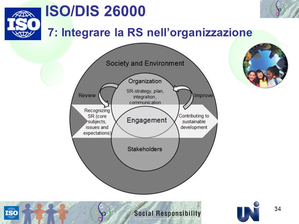 ISO/DIS 26000 7: Integrare la RS nellorganizzazione 34