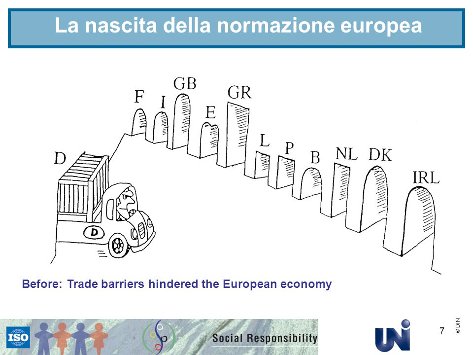 7 © DIN La nascita della normazione europea Before: Trade barriers hindered the European economy