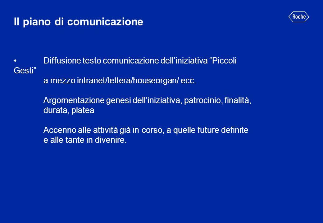 Il piano di comunicazione Diffusione testo comunicazione delliniziativa Piccoli Gesti a mezzo intranet/lettera/houseorgan/ ecc. Argomentazione genesi