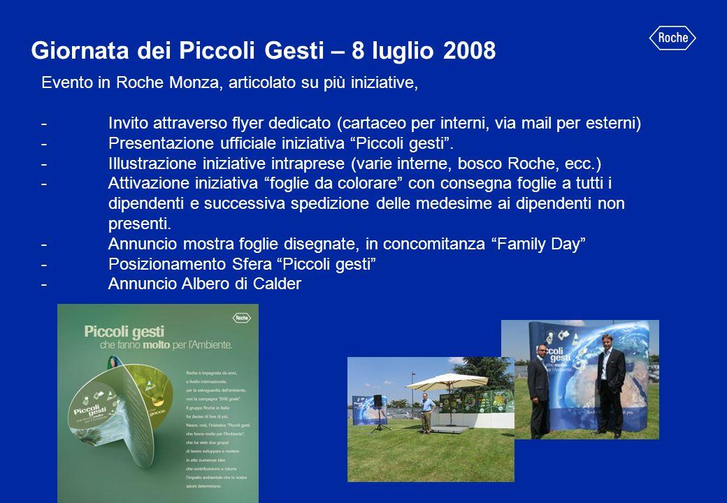 Giornata dei Piccoli Gesti – 8 luglio 2008 Evento in Roche Monza, articolato su più iniziative, -Invito attraverso flyer dedicato (cartaceo per intern