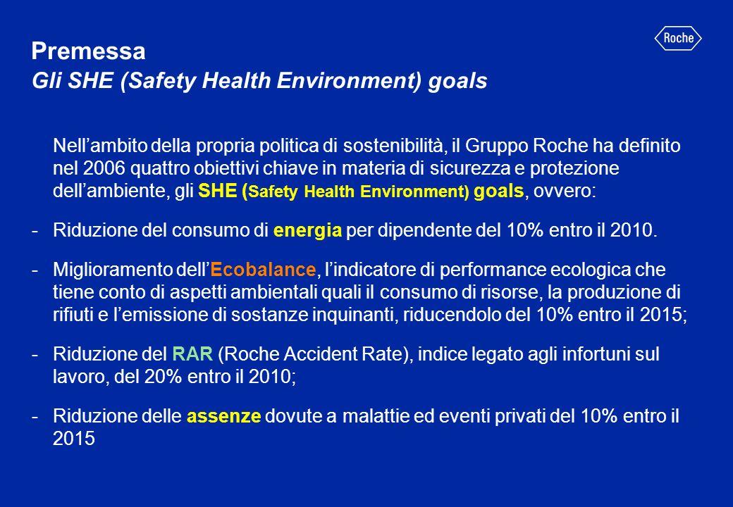 Nellambito della propria politica di sostenibilità, il Gruppo Roche ha definito nel 2006 quattro obiettivi chiave in materia di sicurezza e protezione