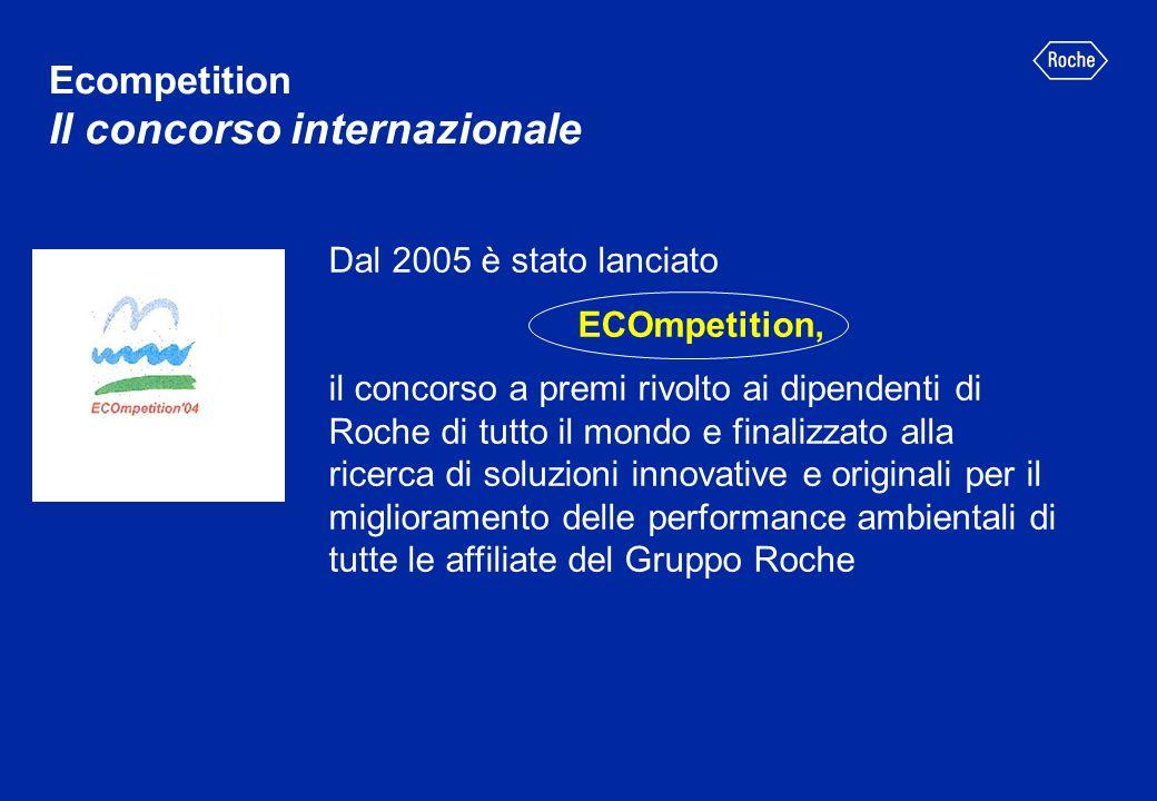 Ecompetition Il concorso internazionale Dal 2005 è stato lanciato ECOmpetition, il concorso a premi rivolto ai dipendenti di Roche di tutto il mondo e