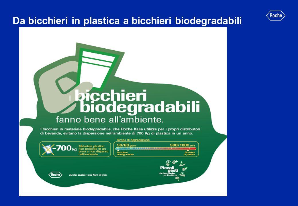 Da bicchieri in plastica a bicchieri biodegradabili